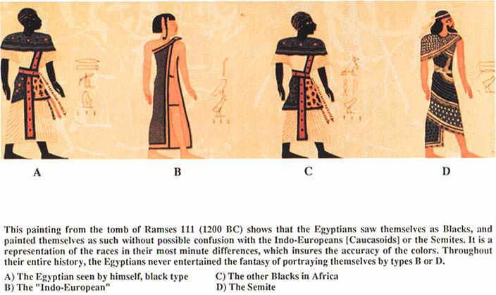 Famous representation of races under Ramesu Hekayunu (Ramses III). Egyptians (A) and the other Blacks of Africa (C) have their hairs colored in red. Are all Black of Africa red-headed?